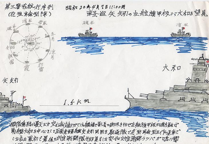 軽巡矢矧乗員だった細田正德さんの記憶絵、輪形陣の大和艦隊。軍艦旗の赤が印象深いという=2010年5月作成